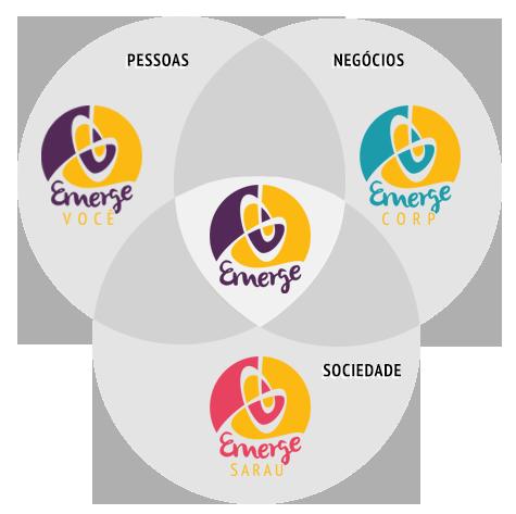 emerge-organograma-logos